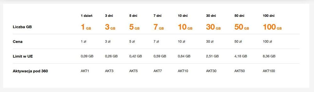 aktualizacja internet roaming 2.jpg
