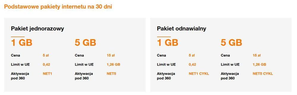 aktualizacja internet roaming.jpg