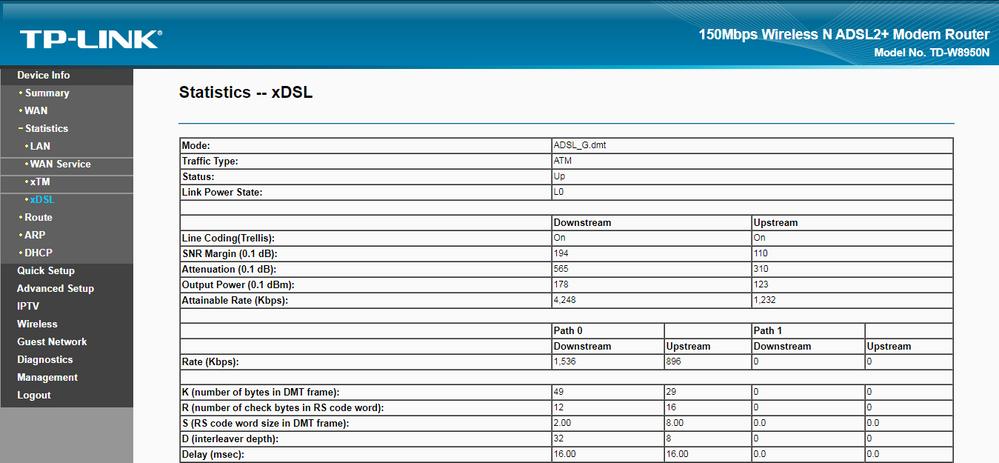 ADSL.G.DMT.PNG