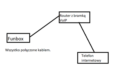 Model router.png