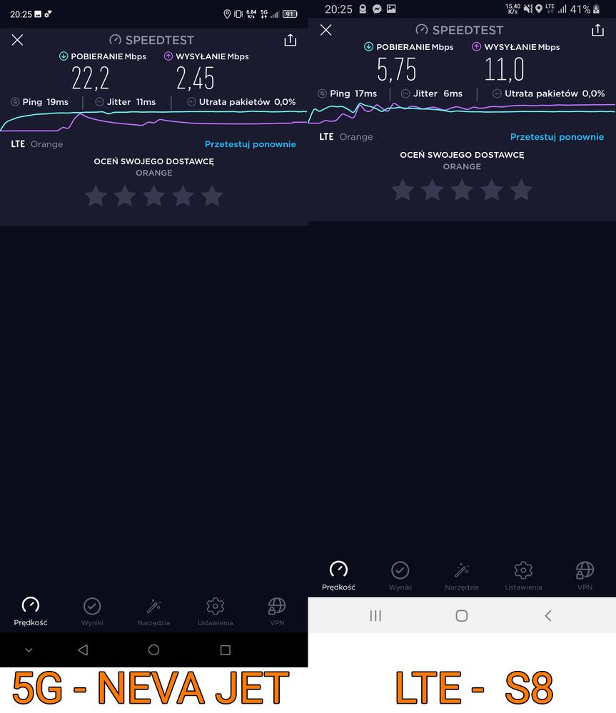 Orange Neva jet 5G vs Samsung S8 LTE