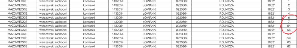Wyciąg z listy punktów adresowych programu