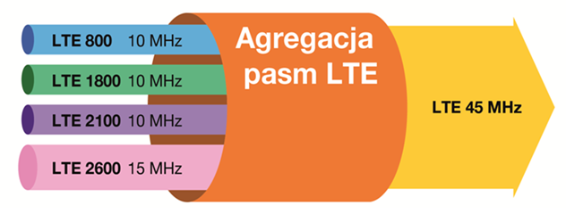 agregacja_pasm