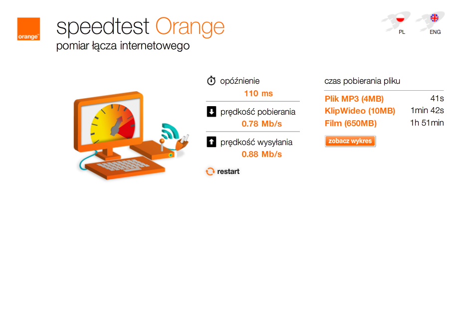 orangewolnyinternet.png