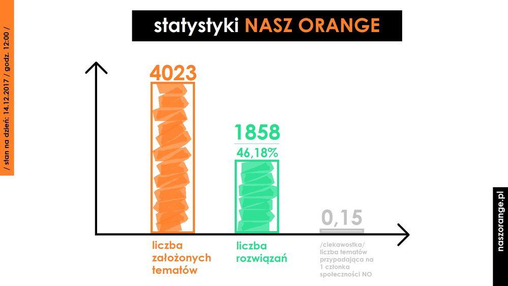 statystyka NO.jpg
