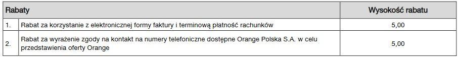Rabaty Orange Abo.jpg
