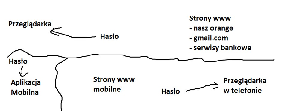 haslo.png