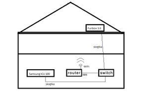 Rozwiązano: Podłączenie dekodora Samsung ICU do Funbox 3.0